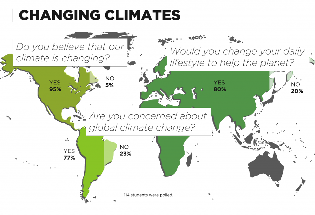 Global_Climate_SEP09